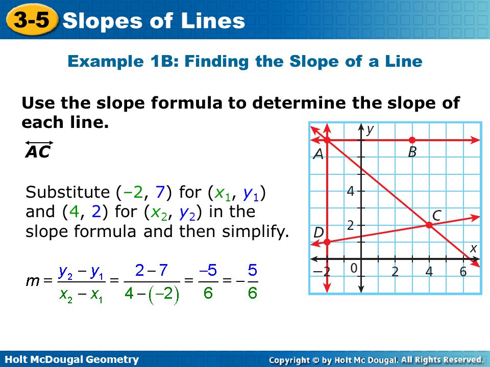 Holt McDougal Geometry 3-5 Slopes of Lines Example 1B: Finding the Slope of a Line Use the slope formula to determine the slope of each line. AC Subst