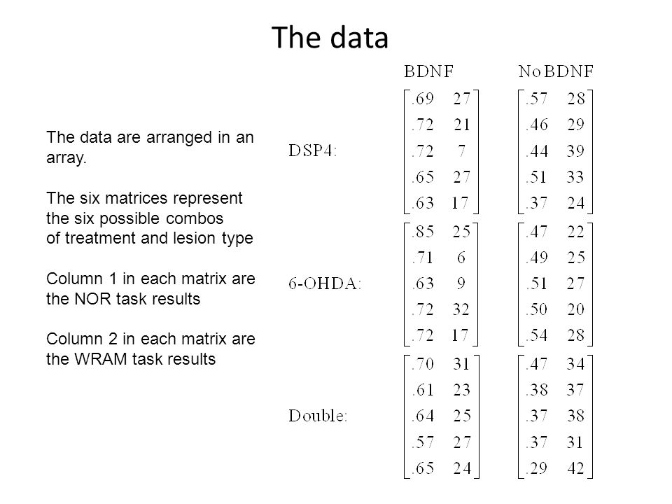 The data The data are arranged in an array.