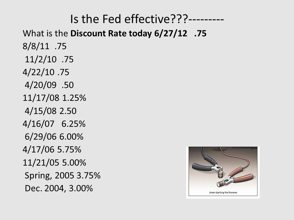 Is the Fed effective???--------- What is the Discount Rate today 6/27/12.75 8/8/11.75 11/2/10.75 4/22/10.75 4/20/09.50 11/17/08 1.25% 4/15/08 2.50 4/16/07 6.25% 6/29/06 6.00% 4/17/06 5.75% 11/21/05 5.00% Spring, 2005 3.75% Dec.