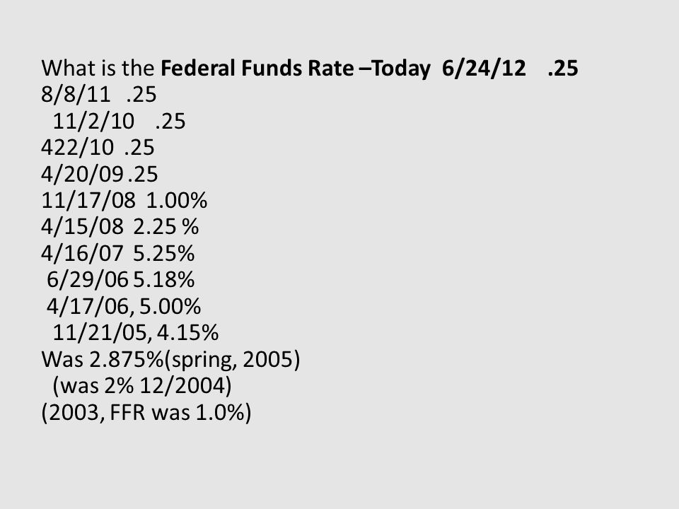 What is the Federal Funds Rate –Today 6/24/12.25 8/8/11.25 11/2/10.25 422/10.25 4/20/09.25 11/17/08 1.00% 4/15/08 2.25 % 4/16/07 5.25% 6/29/06 5.18% 4/17/06, 5.00% 11/21/05, 4.15% Was 2.875%(spring, 2005) (was 2% 12/2004) (2003, FFR was 1.0%)