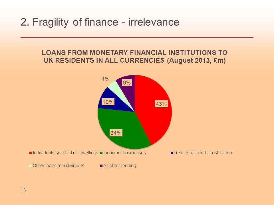 2. Fragility of finance - irrelevance 13