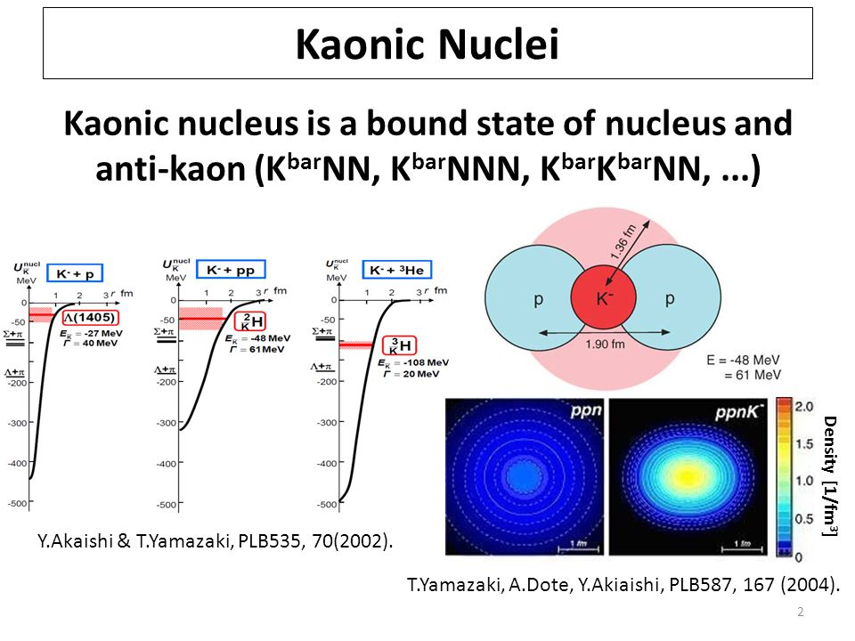 Kaonic Nuclei Kaonic nucleus is a bound state of nucleus and anti-kaon (K bar NN, K bar NNN, K bar K bar NN,...) 2 Y.Akaishi & T.Yamazaki, PLB535, 70(2002).