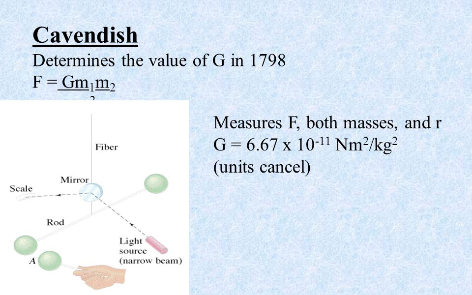 Cavendish Determines the value of G in 1798 F = Gm 1 m 2 r 2 Measures F, both masses, and r G = 6.67 x 10 -11 Nm 2 /kg 2 (units cancel)
