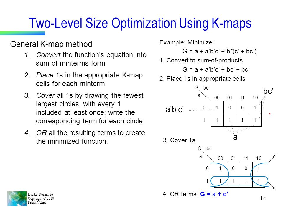 Digital Design 2e Copyright © 2010 Frank Vahid 14 Two-Level Size Optimization Using K-maps General K-map method 1.Convert the function's equation into