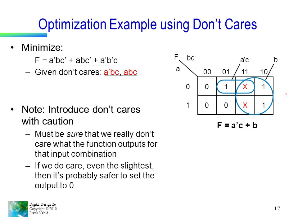 Digital Design 2e Copyright © 2010 Frank Vahid 17 Optimization Example using Don't Cares Minimize: –F = a'bc' + abc' + a'b'c –Given don't cares: a'bc,