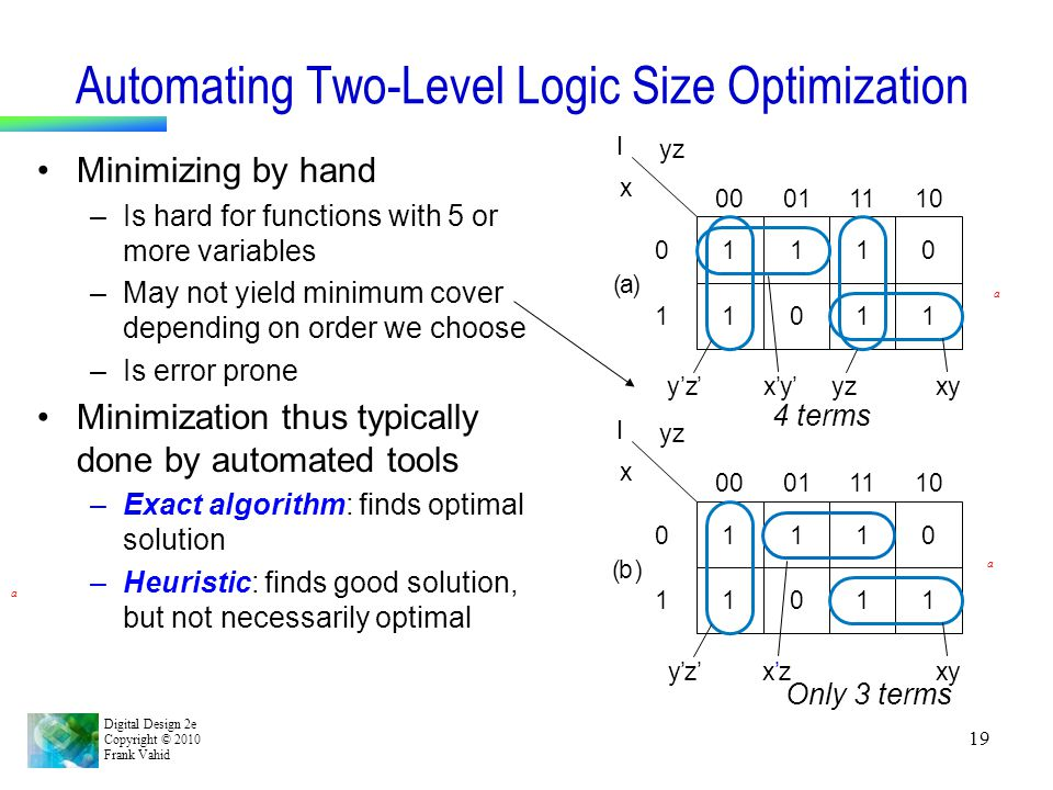 Digital Design 2e Copyright © 2010 Frank Vahid 19 Automating Two-Level Logic Size Optimization Minimizing by hand –Is hard for functions with 5 or mor