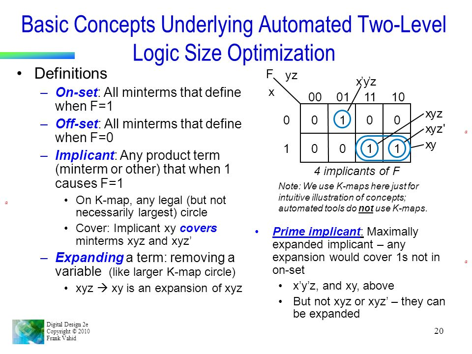 Digital Design 2e Copyright © 2010 Frank Vahid 20 Basic Concepts Underlying Automated Two-Level Logic Size Optimization Definitions –On-set: All minte