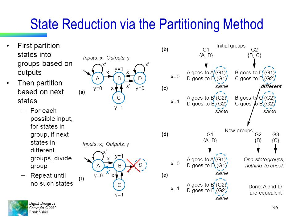 Digital Design 2e Copyright © 2010 Frank Vahid 36 State Reduction via the Partitioning Method First partition states into groups based on outputs Then