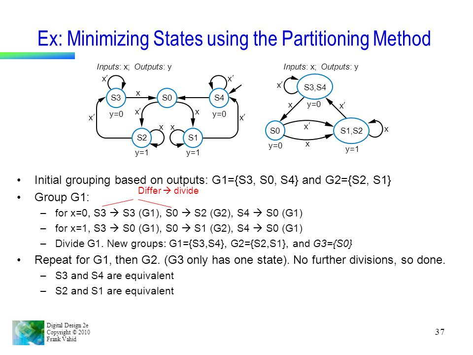 Digital Design 2e Copyright © 2010 Frank Vahid 37 Ex: Minimizing States using the Partitioning Method Initial grouping based on outputs: G1={S3, S0, S