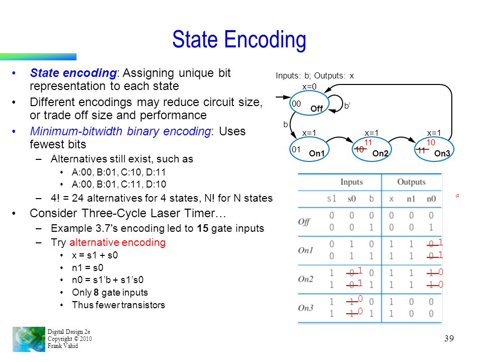 Digital Design 2e Copyright © 2010 Frank Vahid 39 State Encoding State encoding: Assigning unique bit representation to each state Different encodings