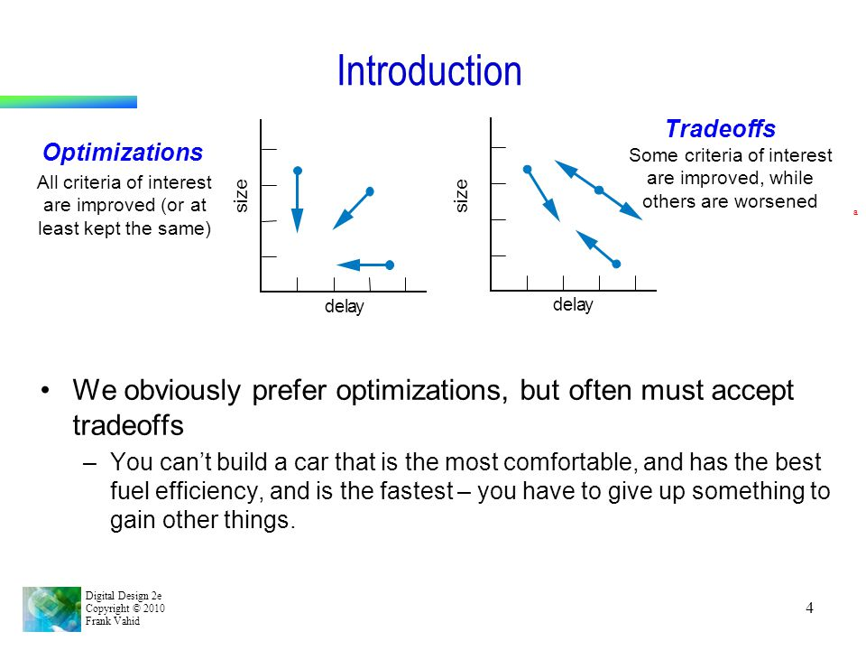 Digital Design 2e Copyright © 2010 Frank Vahid 4 Introduction We obviously prefer optimizations, but often must accept tradeoffs –You can't build a ca