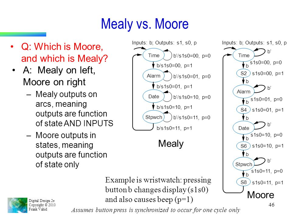 Digital Design 2e Copyright © 2010 Frank Vahid 46 Mealy vs. Moore Q: Which is Moore, and which is Mealy? Inputs: b; Outputs: s1, s0, p Time Alarm Date