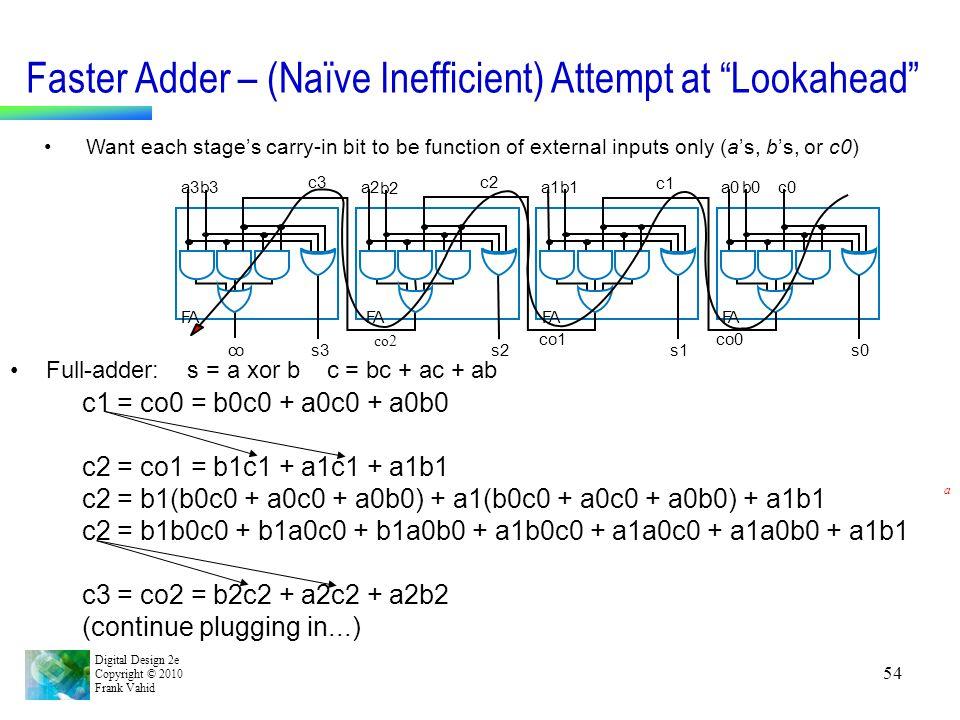 """Digital Design 2e Copyright © 2010 Frank Vahid 54 FA a3 cos3 b3 FA a0b0c0 FA a2 s2s1s0 b2 FA a1b1 a Faster Adder – (Naïve Inefficient) Attempt at """"Loo"""