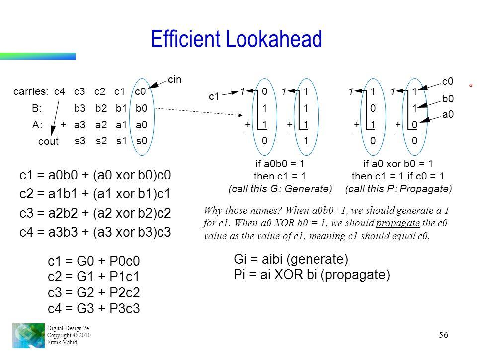 Digital Design 2e Copyright © 2010 Frank Vahid 56 Efficient Lookahead c1 = a0b0 + (a0 xor b0)c0 c2 = a1b1 + (a1 xor b1)c1 c3 = a2b2 + (a2 xor b2)c2 c4