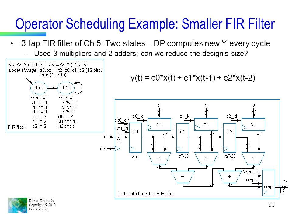 Digital Design 2e Copyright © 2010 Frank Vahid 81 Operator Scheduling Example: Smaller FIR Filter 3-tap FIR filter of Ch 5: Two states – DP computes n