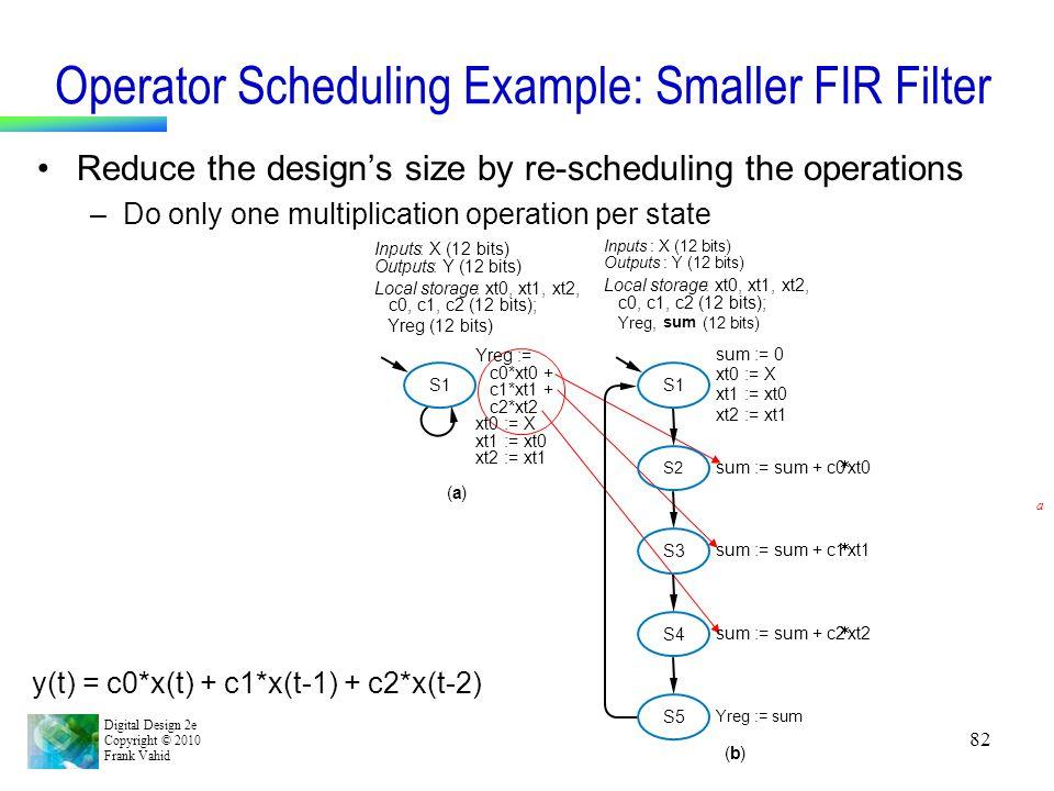 Digital Design 2e Copyright © 2010 Frank Vahid 82 Operator Scheduling Example: Smaller FIR Filter Reduce the design's size by re-scheduling the operat