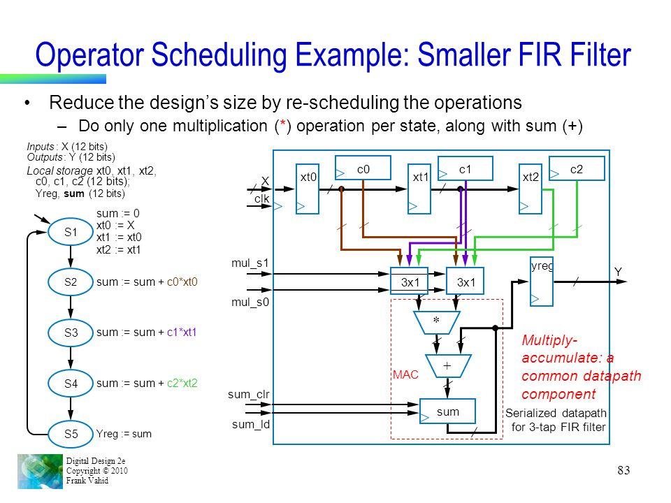 Digital Design 2e Copyright © 2010 Frank Vahid 83 Operator Scheduling Example: Smaller FIR Filter Reduce the design's size by re-scheduling the operat