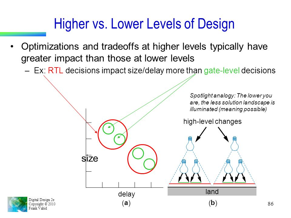 Digital Design 2e Copyright © 2010 Frank Vahid 86 Higher vs. Lower Levels of Design Optimizations and tradeoffs at higher levels typically have greate