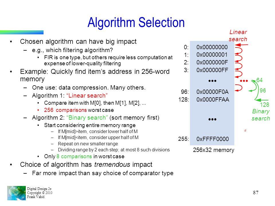 Digital Design 2e Copyright © 2010 Frank Vahid 87 Algorithm Selection Chosen algorithm can have big impact –e.g., which filtering algorithm? FIR is on