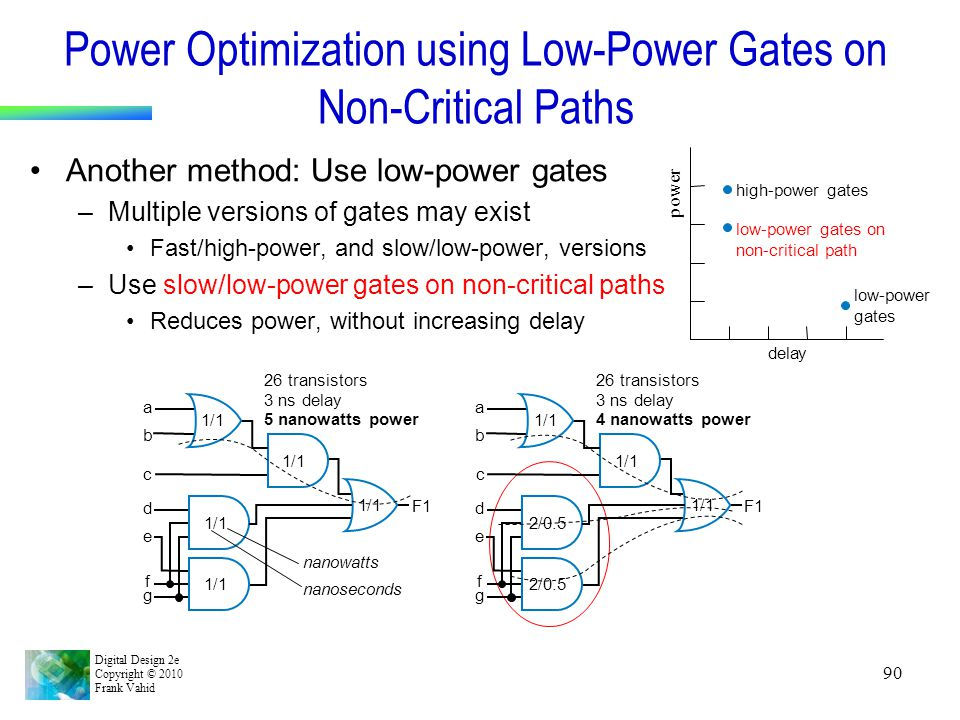 Digital Design 2e Copyright © 2010 Frank Vahid 90 Power Optimization using Low-Power Gates on Non-Critical Paths Another method: Use low-power gates –