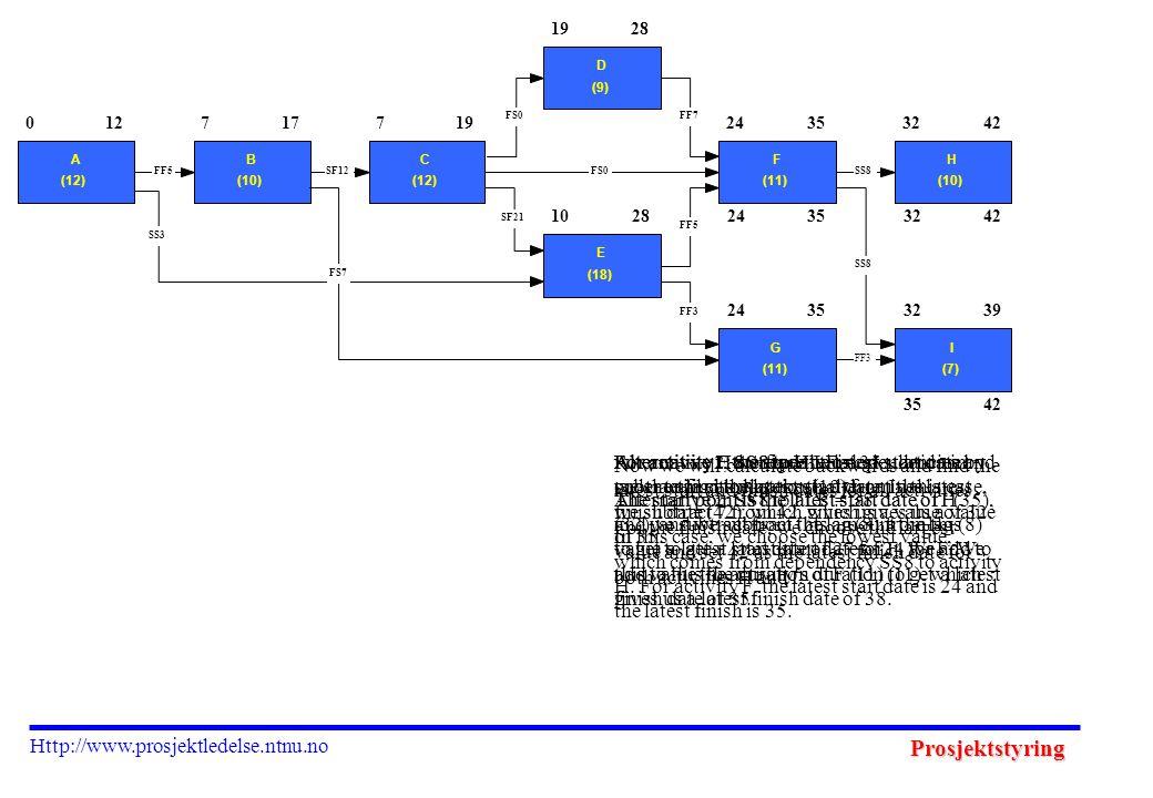 Prosjektstyring Http://www.prosjektledelse.ntnu.no 24353242 3542 0 A (12) 127 B (10) 177 C (12) 19 D (9) 28 10 E (18) 28 24 F (11) 3532 H (10) 42 24 G