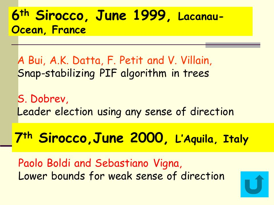 6 th Sirocco, June 1999, Lacanau- Ocean, France 7 th Sirocco,June 2000, L'Aquila, Italy Paolo Boldi and Sebastiano Vigna, Lower bounds for weak sense