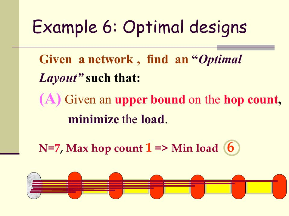 "Given a network, find an ""Optimal Layout"" such that: (A) Given an upper bound on the hop count, minimize the load. N=7, Max hop count 1 => Min load 6"