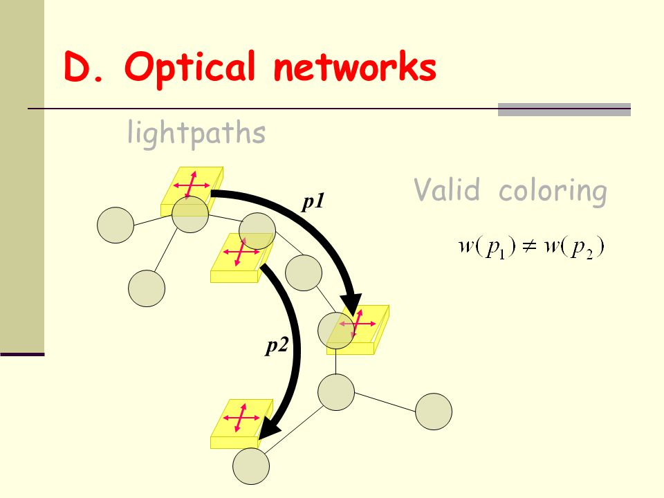 lightpaths p1 p2 Valid coloring D. Optical networks