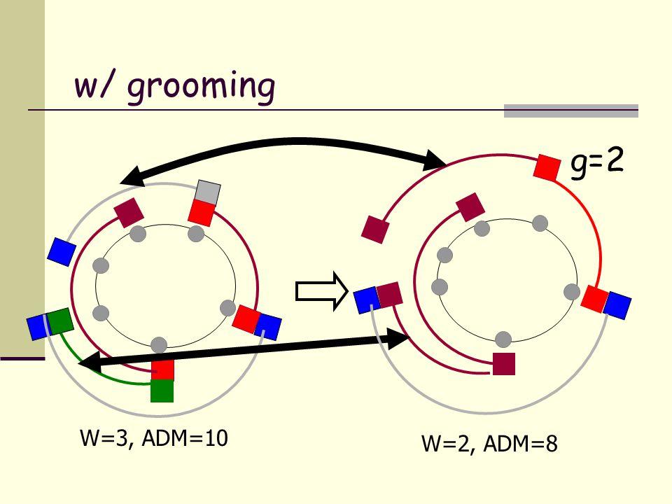 W=3, ADM=10 W=2, ADM=8 g=2 w/ grooming