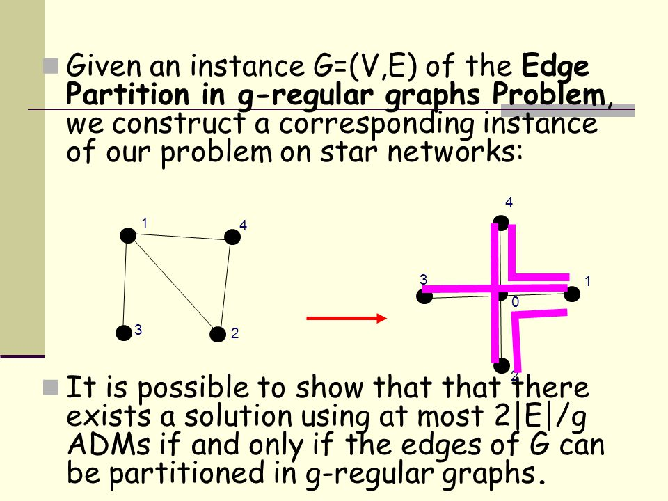 Given an instance G=(V,E) of the Edge Partition in g-regular graphs Problem, we construct a corresponding instance of our problem on star networks: It