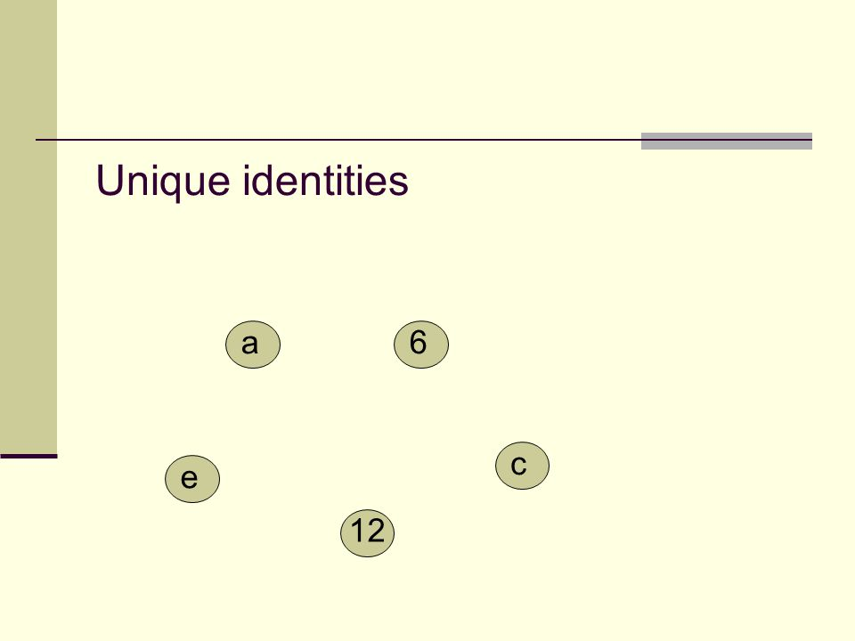 12 a e 6 c Unique identities