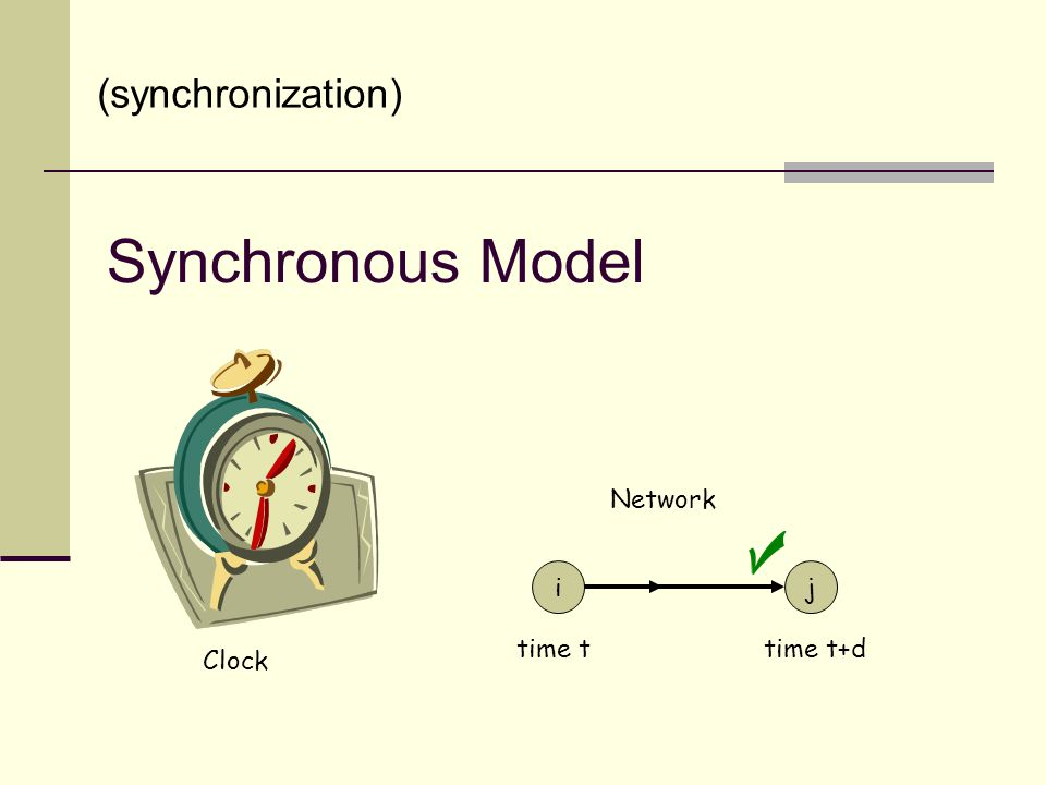 Synchronous Model ij time t+dtime t Clock Network (synchronization)