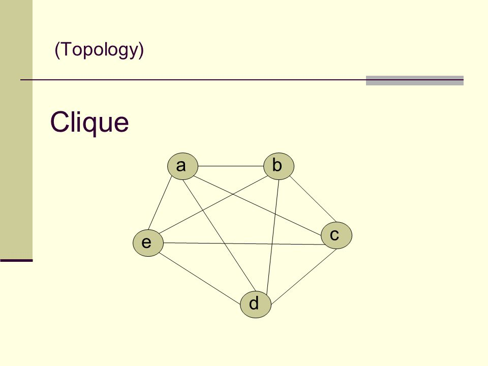 Clique d a e b c (Topology)