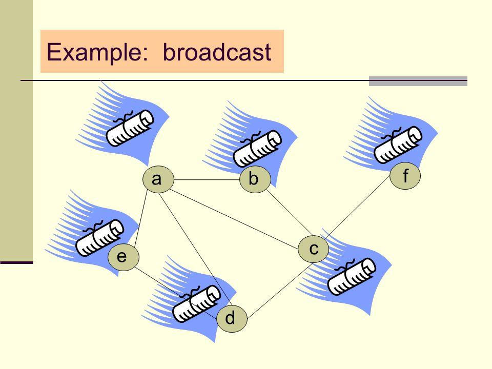 Example: broadcast d a e b c f