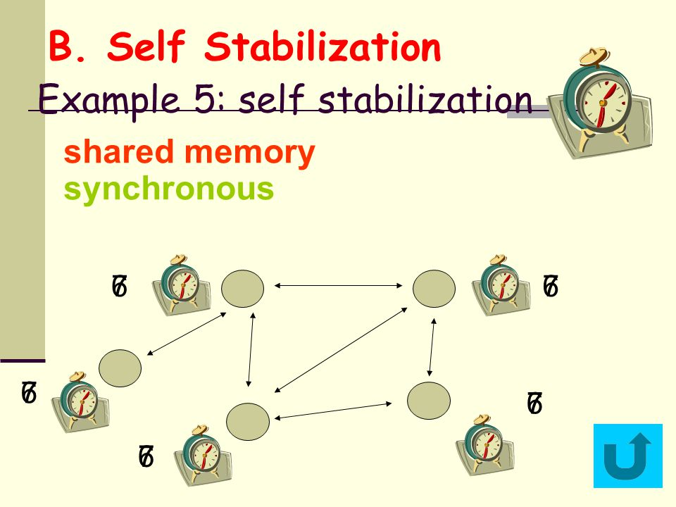 shared memory synchronous Example 5: self stabilization 66 6 6 6 7 7 7 7 7 B. Self Stabilization