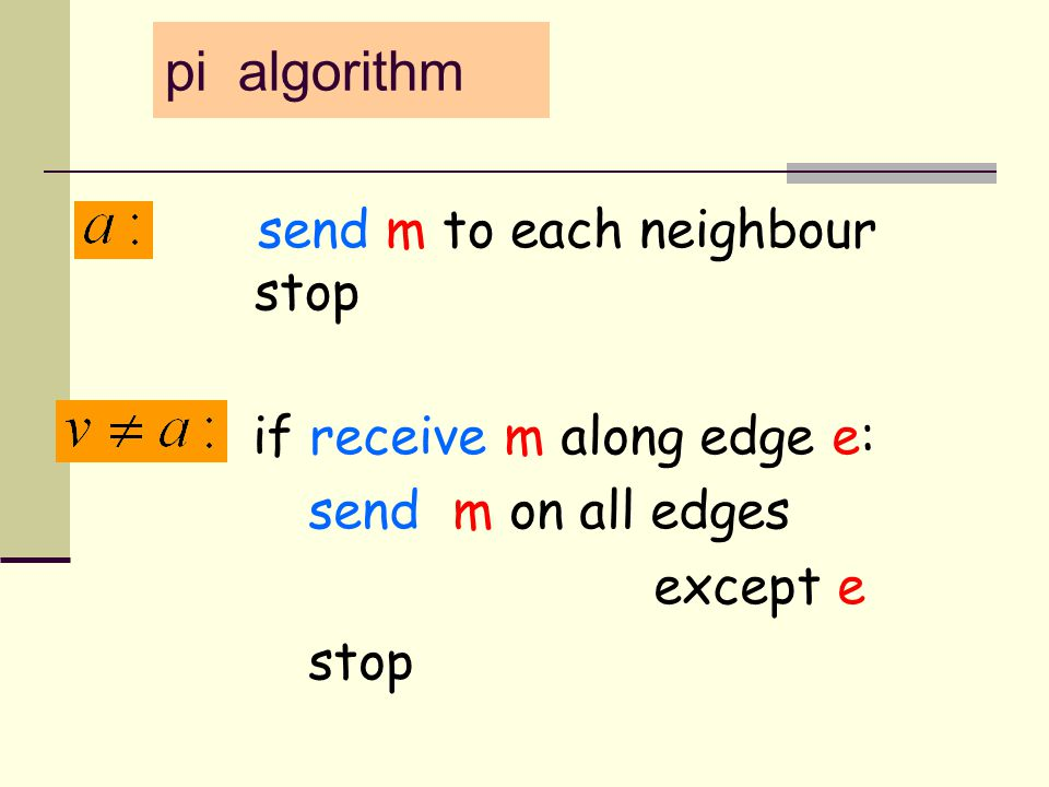 send m to each neighbour stop pi algorithm if receive m along edge e: send m on all edges except e stop