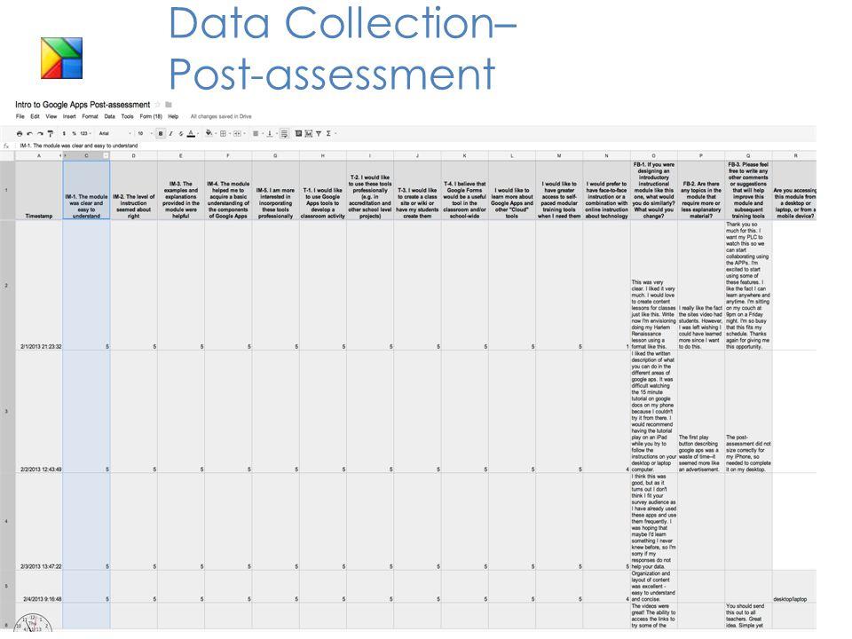 James Petersen TCC 2013 April 16, 2013 Data Collection– Post-assessment