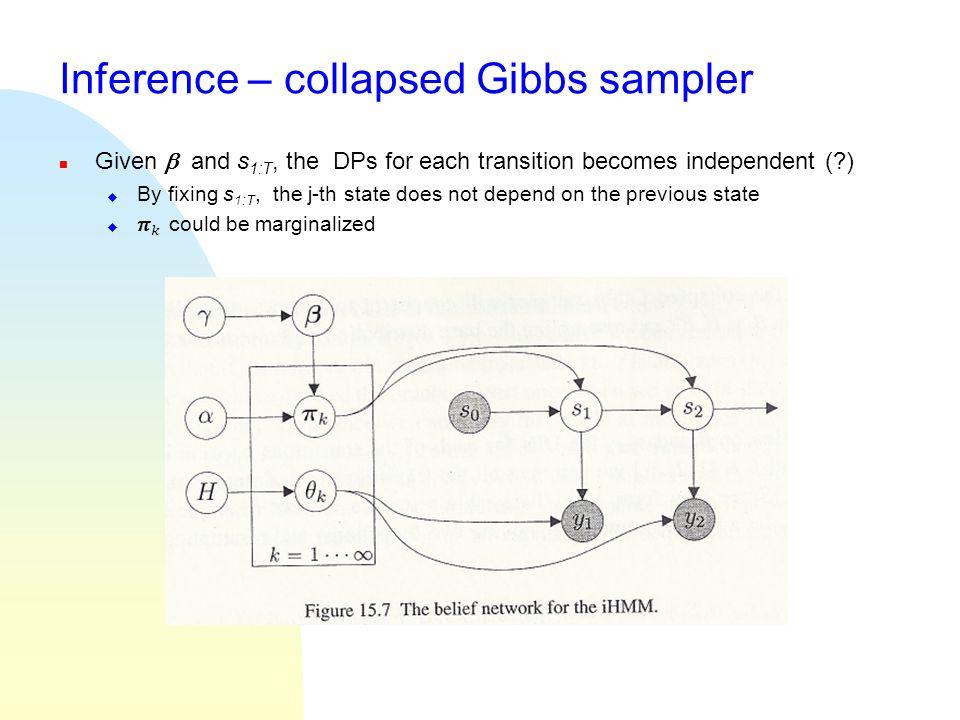 Inference – collapsed Gibbs sampler