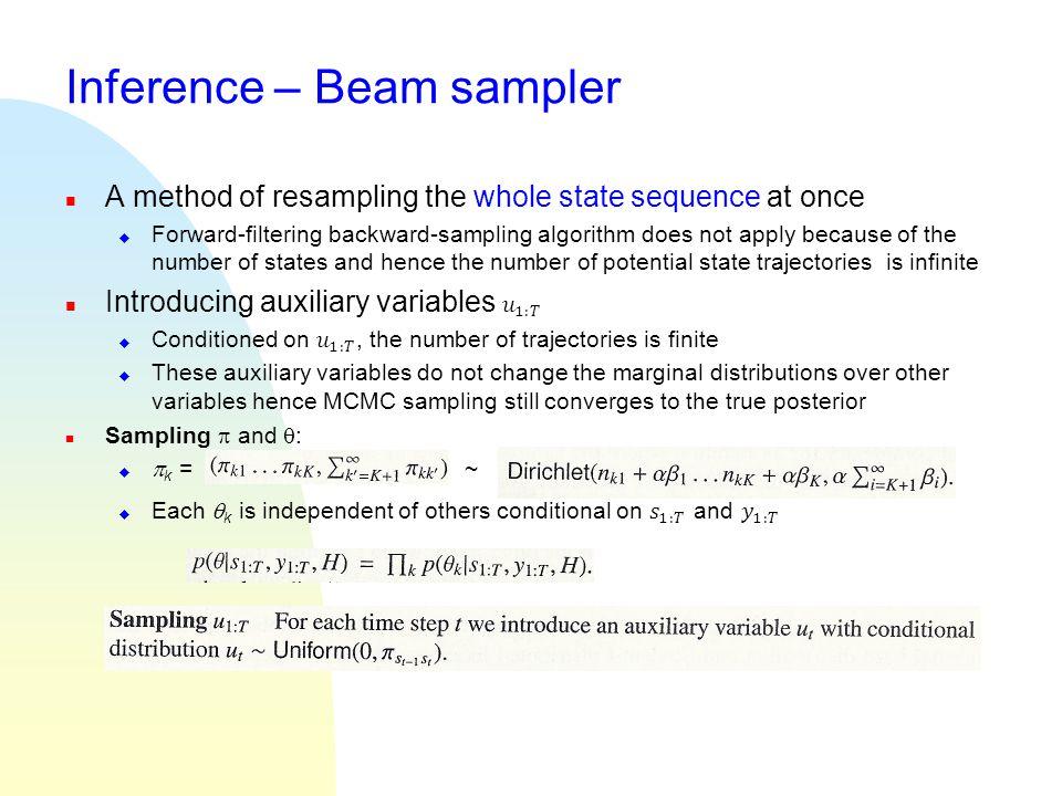 Inference – Beam sampler
