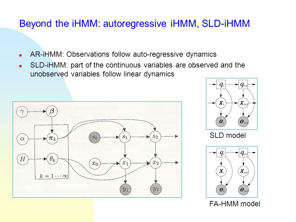Beyond the iHMM: autoregressive iHMM, SLD-iHMM n AR-iHMM: Observations follow auto-regressive dynamics n SLD-iHMM: part of the continuous variables ar