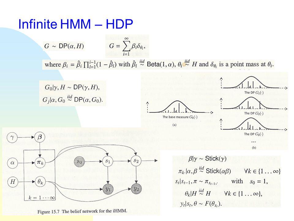 Infinite HMM – HDP