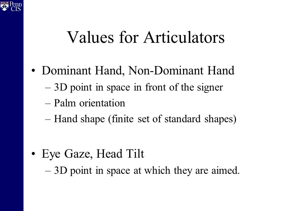 Values for Articulators Dominant Hand, Non-Dominant Hand –3D point in space in front of the signer –Palm orientation –Hand shape (finite set of standard shapes) Eye Gaze, Head Tilt –3D point in space at which they are aimed.
