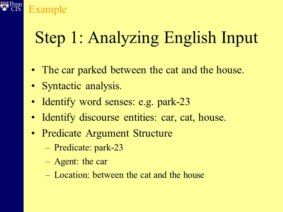 Step 1: Analyzing English Input The car parked between the cat and the house.