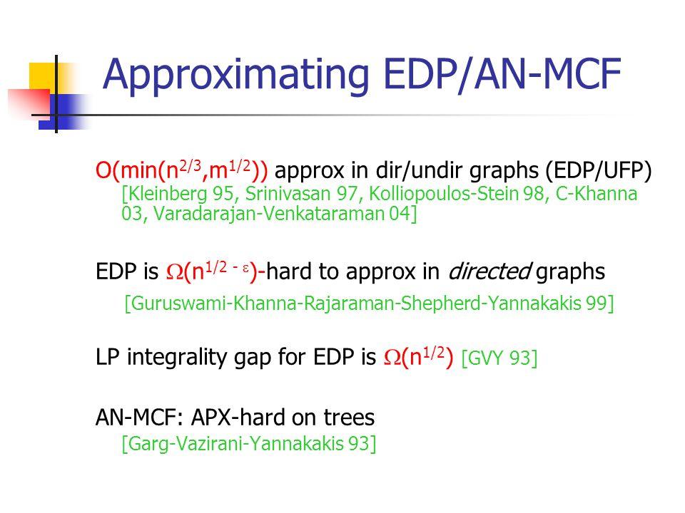 Approximating EDP/AN-MCF O(min(n 2/3,m 1/2 )) approx in dir/undir graphs (EDP/UFP) [Kleinberg 95, Srinivasan 97, Kolliopoulos-Stein 98, C-Khanna 03, Varadarajan-Venkataraman 04] EDP is  (n 1/2 -  )-hard to approx in directed graphs [Guruswami-Khanna-Rajaraman-Shepherd-Yannakakis 99] LP integrality gap for EDP is  (n 1/2 ) [GVY 93] AN-MCF: APX-hard on trees [Garg-Vazirani-Yannakakis 93]