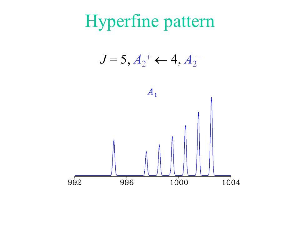 Hyperfine pattern J = 5, A 2   4, A 2 