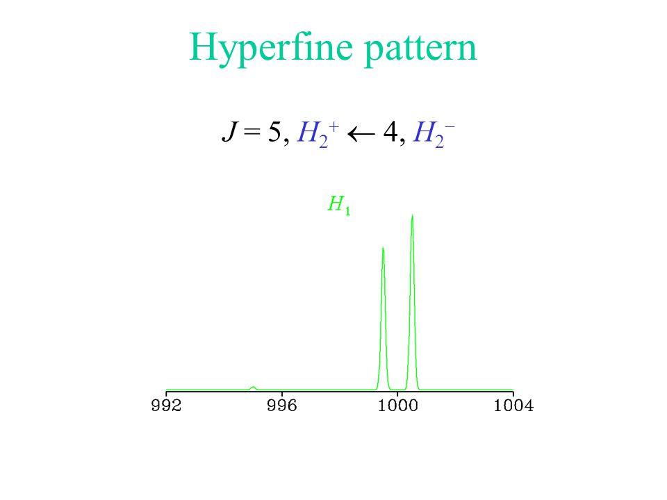 Hyperfine pattern J = 5, H 2   4, H 2 