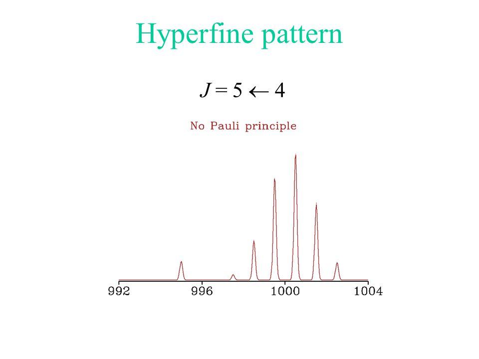 Hyperfine pattern J = 5  4