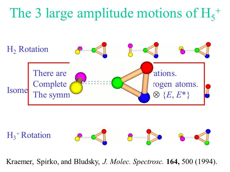 The 3 large amplitude motions of H 5  H 2 Rotation Isomerisation H 3  Rotation Kraemer, Spirko, and Bludsky, J. Molec. Spectrosc. 164, 500 (1994).