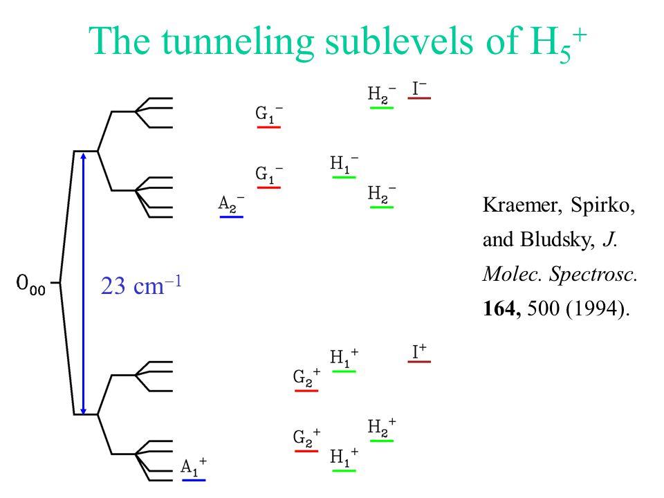 The tunneling sublevels of H 5  23 cm  1 Kraemer, Spirko, and Bludsky, J. Molec. Spectrosc. 164, 500 (1994).