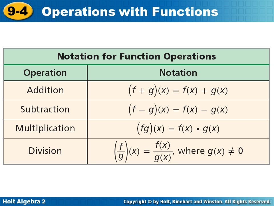 Holt Algebra 2 9-4 Operations with Functions